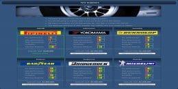 Картинки Grand Prix Racing Online
