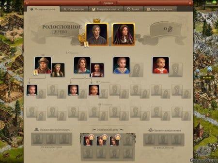 Родословная императорского рода