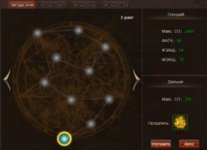 Осколки и Астрология